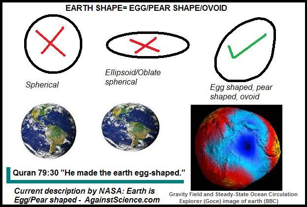 earh-egg-shaped